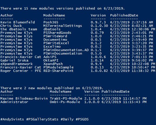 PowerShell Gallery Prior Day Statistics – 6/23/2019 – AndySvints